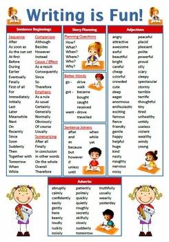 Desktop Writing Helper: Spelling, English, Grammar and US Dictionary