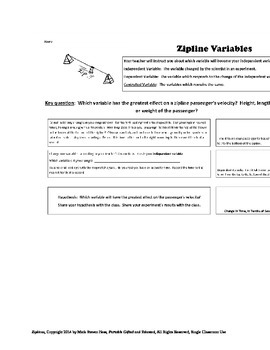 Desktop Zip Lines -- GATE STEM for Upper Elementary