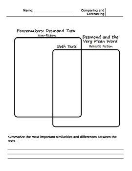 Desmond Tutu Literacy Unit Comparing non-fiction and fiction text