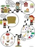 Describing Map - Vocabulary Building Lesson