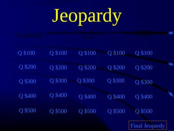 Destiny's Gift (Journey's Lesson 3) Jeopardy Review