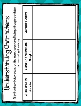 Destiny's Gift Book Study:Organizers and Interactive Notebook Pages