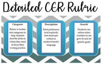 Detailed CER Rubric