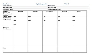 Detailed ELA Lesson Plan Template