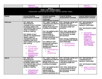 Detailed Grade 5 Language Long Range Plans Ontario Curriculum