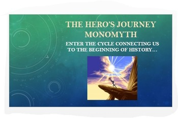 Detailed Hero's Journey PPT: Jung & Campbell Monomyth Cycle w/Analysis!
