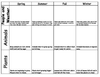 Detailed Kindergarten Cut and Paste Seasons Organizer