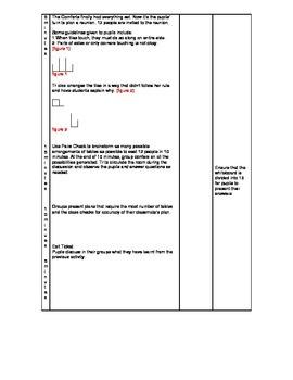 Detailed Lesson Plan on Area & Perimeter