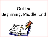 Detailed Outline for Memoir & Personal Narrative