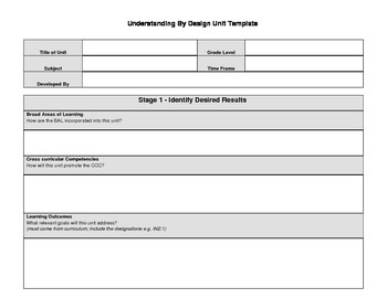Template: Detailed Understanding by Design Unit