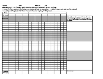 Detailed and Simple Weekly IEP data sheets