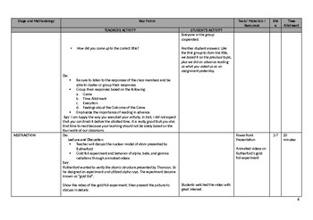 Detailed lesson plan in Nuclear Model of Atom