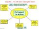 Detailed workings of Parliament UK British Politics GCSE CITIZENSHIP 9-1