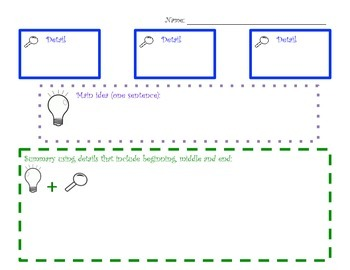 Details, Main idea and Summary Graphic Organizers