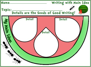 Details are the Seeds of Good Writing!