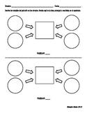 Detalles e idea principal (Details and Main Idea)
