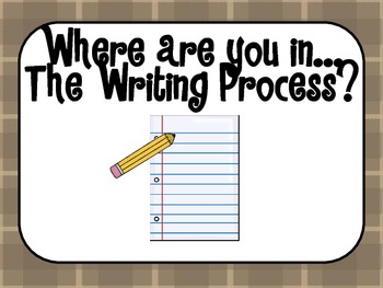 Detective Writing Process Posters and Classroom Management System