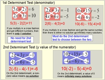 Determinants of 2x2 Matrices and Cramer's Rule for PDF