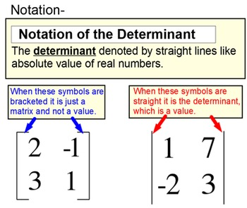 Determinants of 2x2 Matrices and Cramer's Rule for Power Point