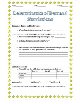Determinants of Demand Simulation