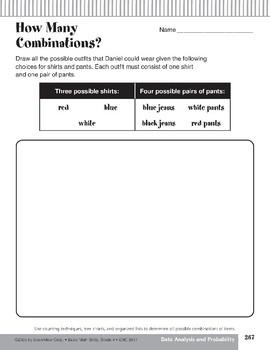 Determine Combinations of Items