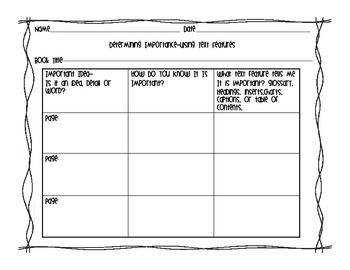 Determine Importance Comprehension Strategy Pack
