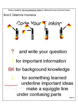 Determine Importance:Posters to use with the Comprehension Toolkit Book 5