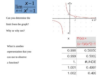 Determine Limits by Graphs and Tables