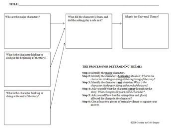 Determine a Theme, Its Development, Relationship to Plot, & Objective Summary