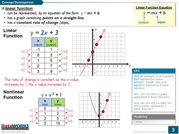Determine if a Function is Linear