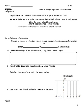 Determine the Average Rate of Change of a Linear Function