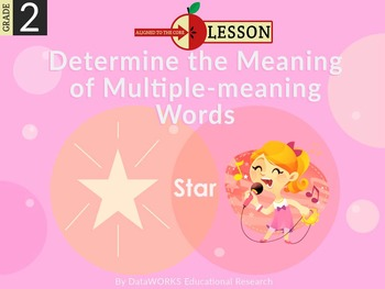 Determine the Meaning of Multiple-meaning Words
