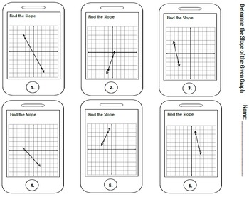 Determine the Slope from Graphs Task Cards Exit Tickets Worksheet