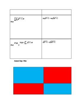Determine the derivative of a definite integral