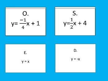 Determine the equation of a line