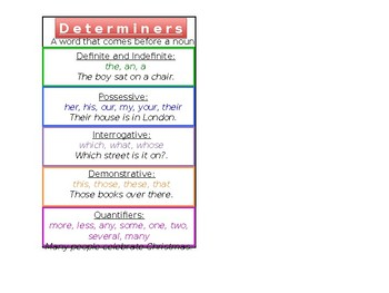 Determiners for Tolsby frames