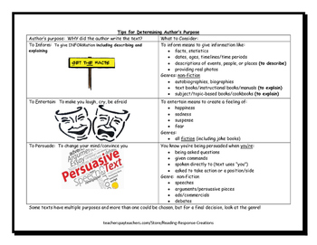 Determining Author's Purpose Reference Page