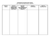 Determining Central Idea Graphic Organizer