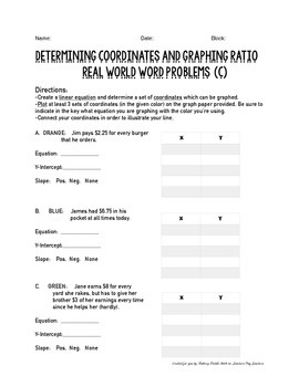 Determining Coordinates & Graphing Linear Equations and Ratio