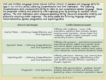 Determining Educational Impact of Language Weaknesses (OWLS-II)