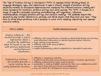 Determining Educational Impact of Test of Problem Solving-2 Adolescent (TOPS-2)