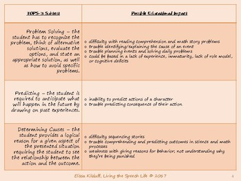Determining Educational Impact of Test of Problem Solving-3 (TOPS-3)