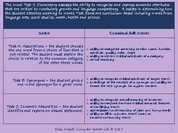 Determining Educational Impact of the Word Test-3