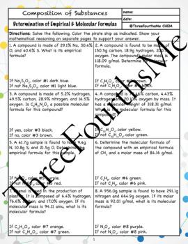 Determining Empirical & Molecular Formulas Coloring Activity