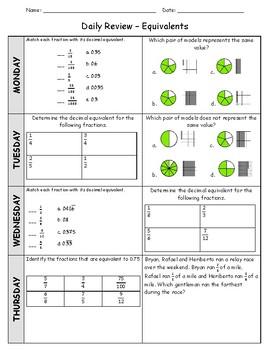 Equivalent fractions and decimals - Bundle