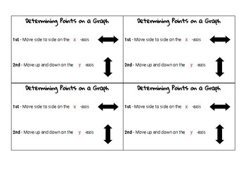 Determining Points on a Coordinate Grid Notecard