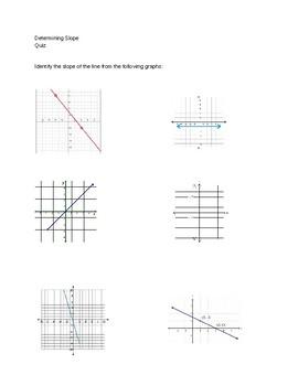 Determining Slope Quiz