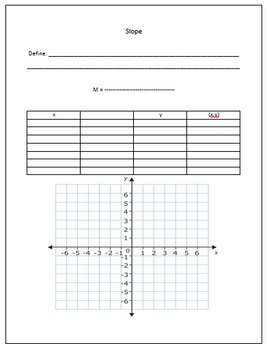 Determining Slope Scaffolded Notes