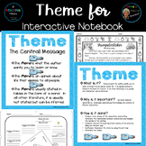 Determine Theme; Summarize; Compare and Contrast Similar Themes