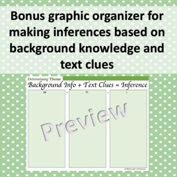 Determining Theme Graphic Organizers